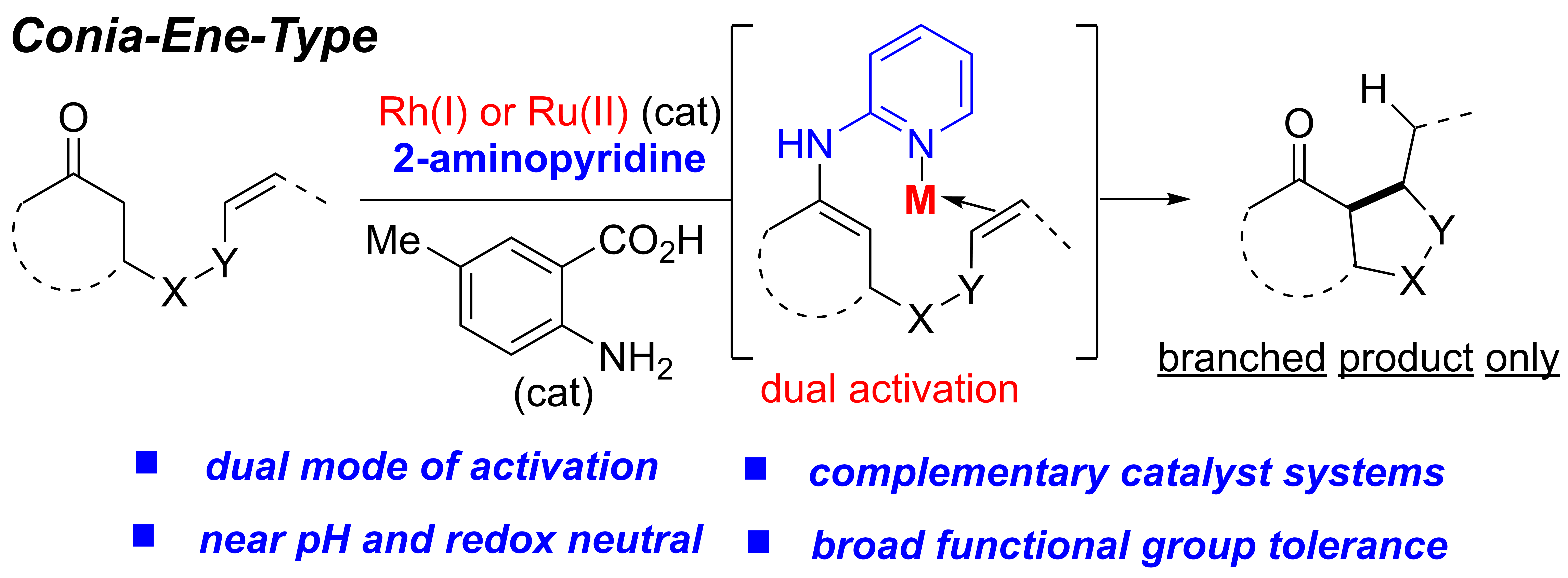 reactivation of a ruthenium based olefin metathesis catalyst Synthesis, determination, and catalytic measurement of ruthenium indenylidene complexes used in olefin metathesis  it is expected that c 51 h 76 cl 2 p 2 ru is the better catalyst as it has bulkier, more readily  pappenfus et al synthesis and catalytic performance of ruthenium carbene complexes for olefin metathesis: a microscale.